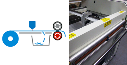 Laser cutting machine roll feed